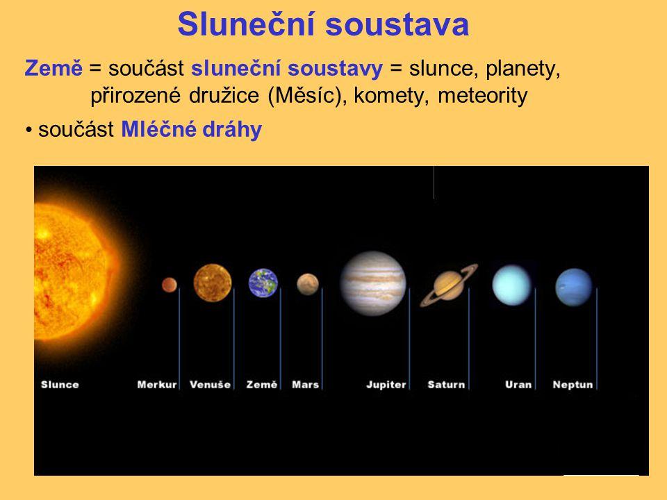 Sluneční soustava Země = součást sluneční soustavy = slunce, planety, přirozené družice (Měsíc), komety, meteority.