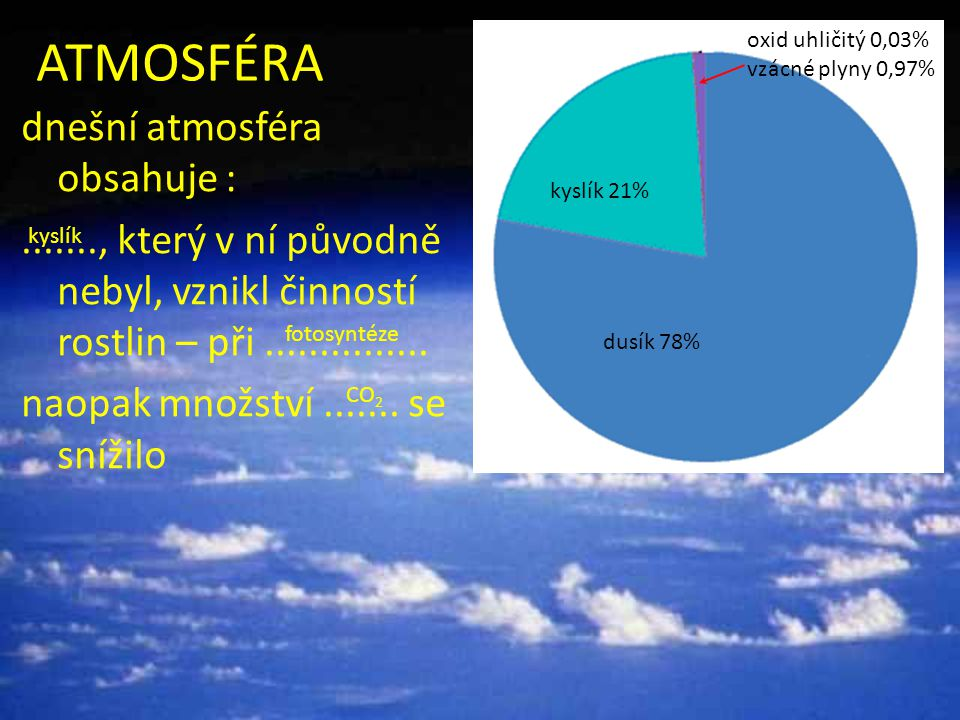 ATMOSFÉRA dnešní atmosféra obsahuje :
