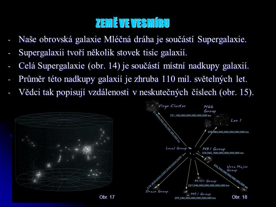 ZEMĚ VE VESMÍRU Naše obrovská galaxie Mléčná dráha je součástí Supergalaxie. Supergalaxii tvoří několik stovek tisíc galaxií.