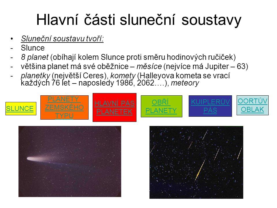 Hlavní části sluneční soustavy
