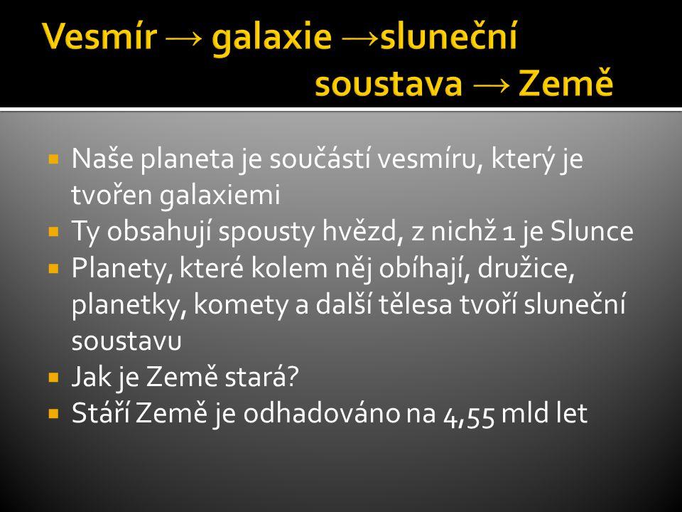 Vesmír → galaxie →sluneční soustava → Země