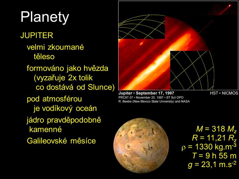 Planety JUPITER velmi zkoumané těleso