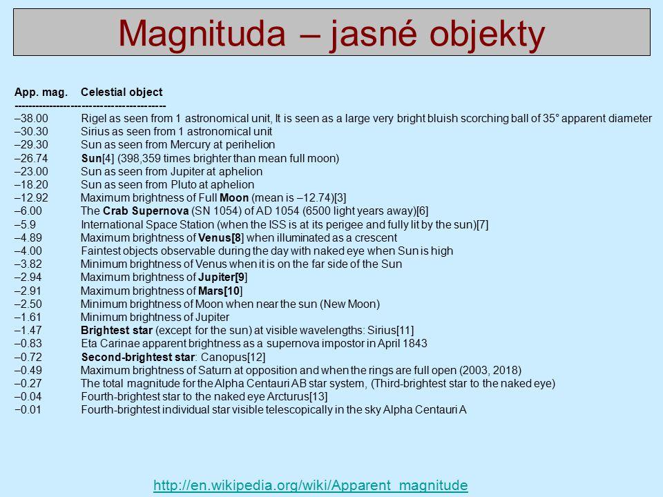 Magnituda – jasné objekty