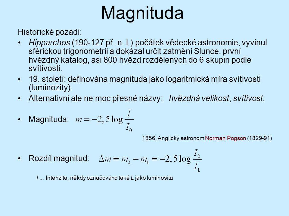Magnituda Historické pozadí: