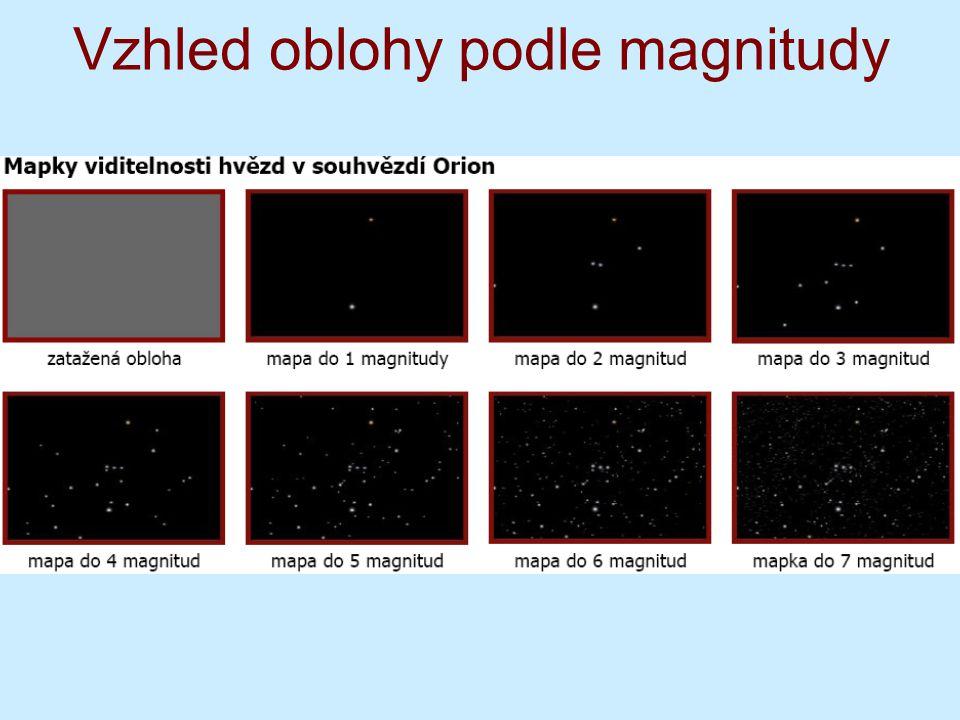 Vzhled oblohy podle magnitudy