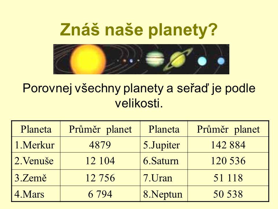 Porovnej všechny planety a seřaď je podle velikosti.