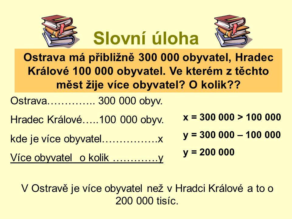 V Ostravě je více obyvatel než v Hradci Králové a to o 200 000 tisíc.