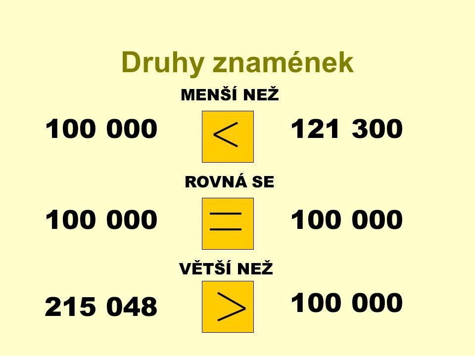 Druhy znamének MENŠÍ NEŽ 215 048 100 000 121 300 ROVNÁ SE VĚTŠÍ NEŽ