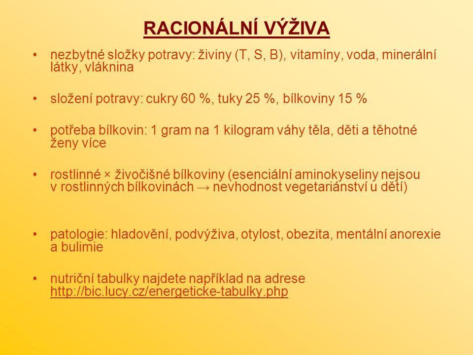 RACIONÁLNÍ VÝŽIVA nezbytné složky potravy: živiny (T, S, B), vitamíny, voda, minerální látky, vláknina.