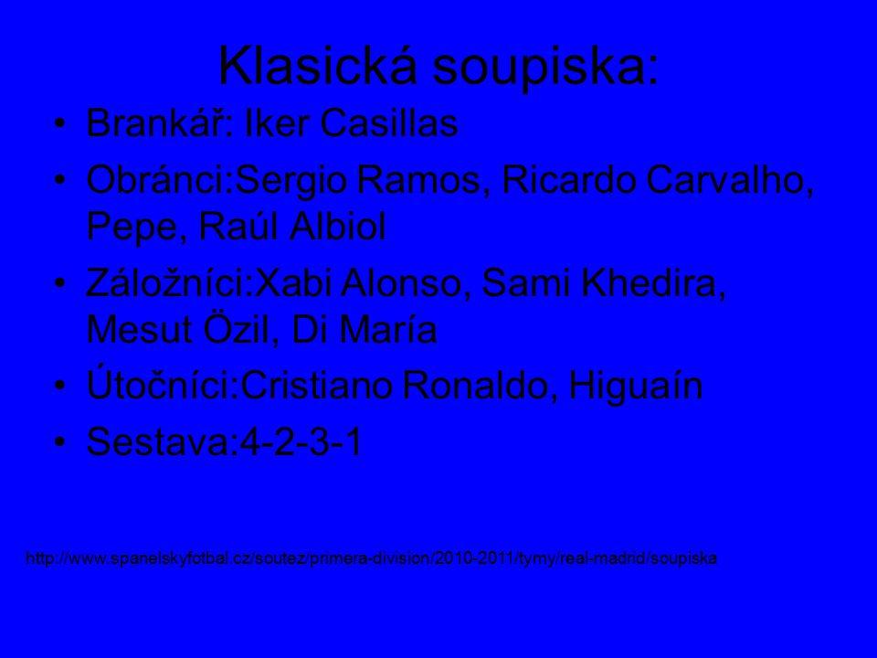 Klasická soupiska: Brankář: Iker Casillas