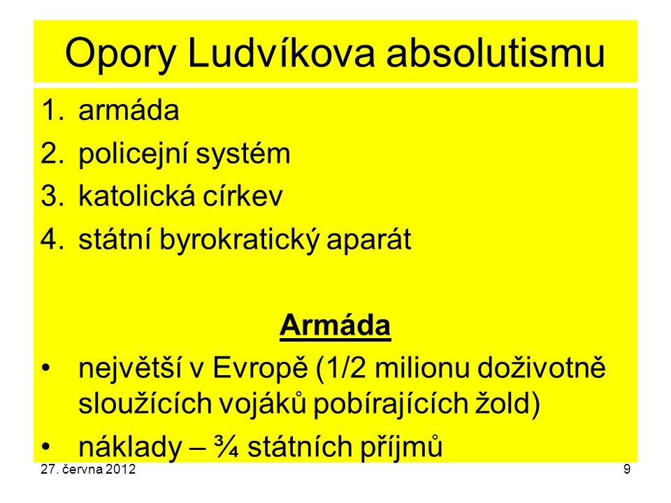 Opory Ludvíkova absolutismu