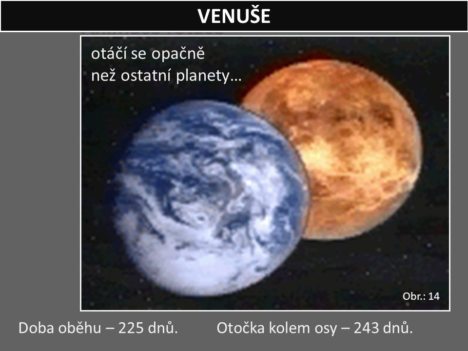 VENUŠE Animace rotace otáčí se opačně než ostatní planety…