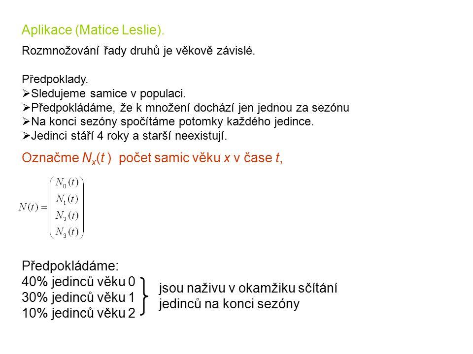 Aplikace (Matice Leslie).