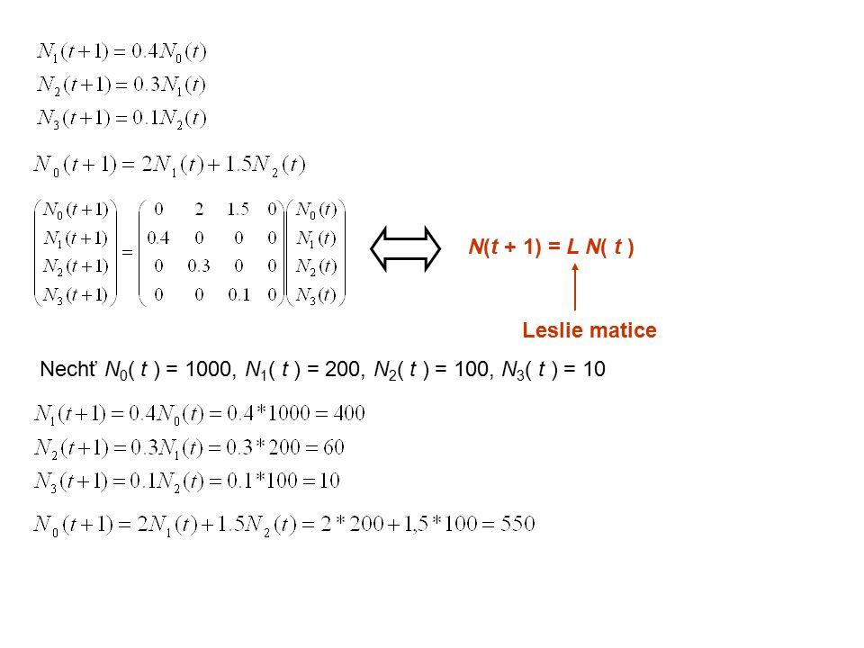 N(t + 1) = L N( t ) Leslie matice Nechť N0( t ) = 1000, N1( t ) = 200, N2( t ) = 100, N3( t ) = 10