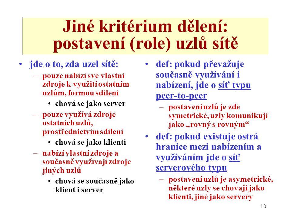 Jiné kritérium dělení: postavení (role) uzlů sítě