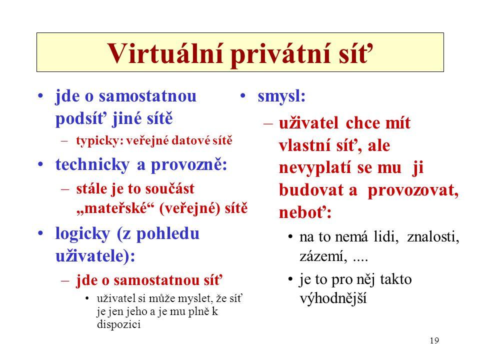 Virtuální privátní síť