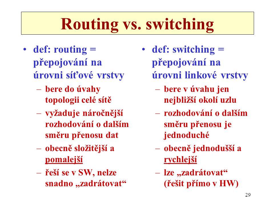 Routing vs. switching def: routing = přepojování na úrovni síťové vrstvy. bere do úvahy topologii celé sítě.
