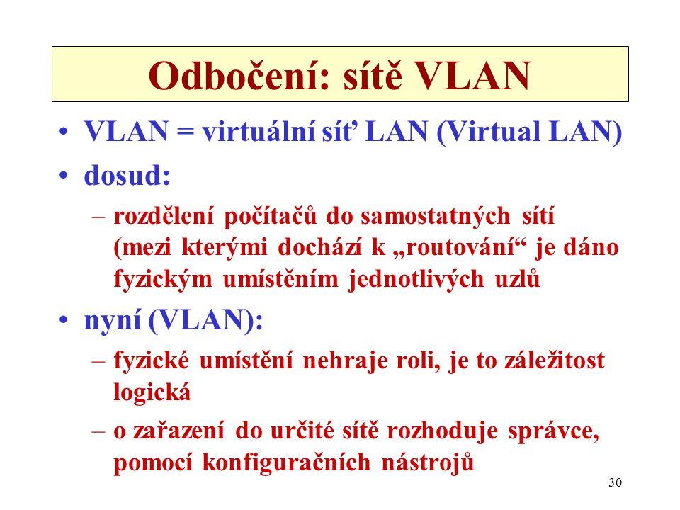 Odbočení: sítě VLAN VLAN = virtuální síť LAN (Virtual LAN) dosud: