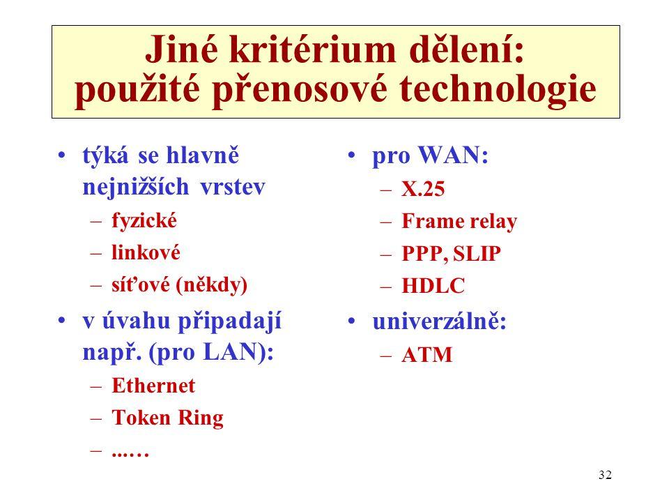 Jiné kritérium dělení: použité přenosové technologie