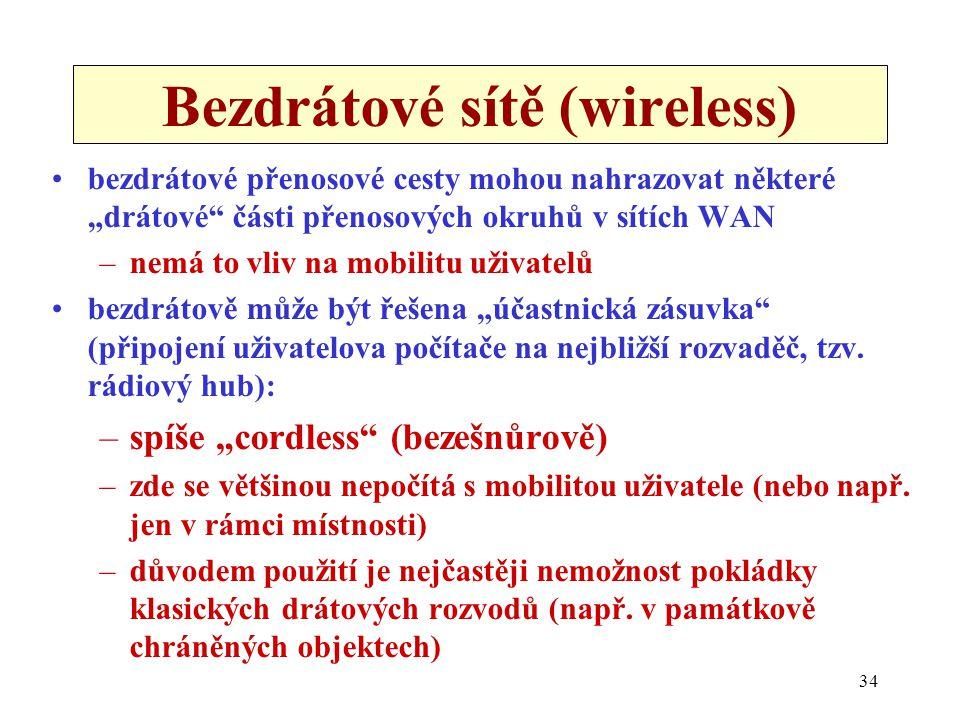 Bezdrátové sítě (wireless)