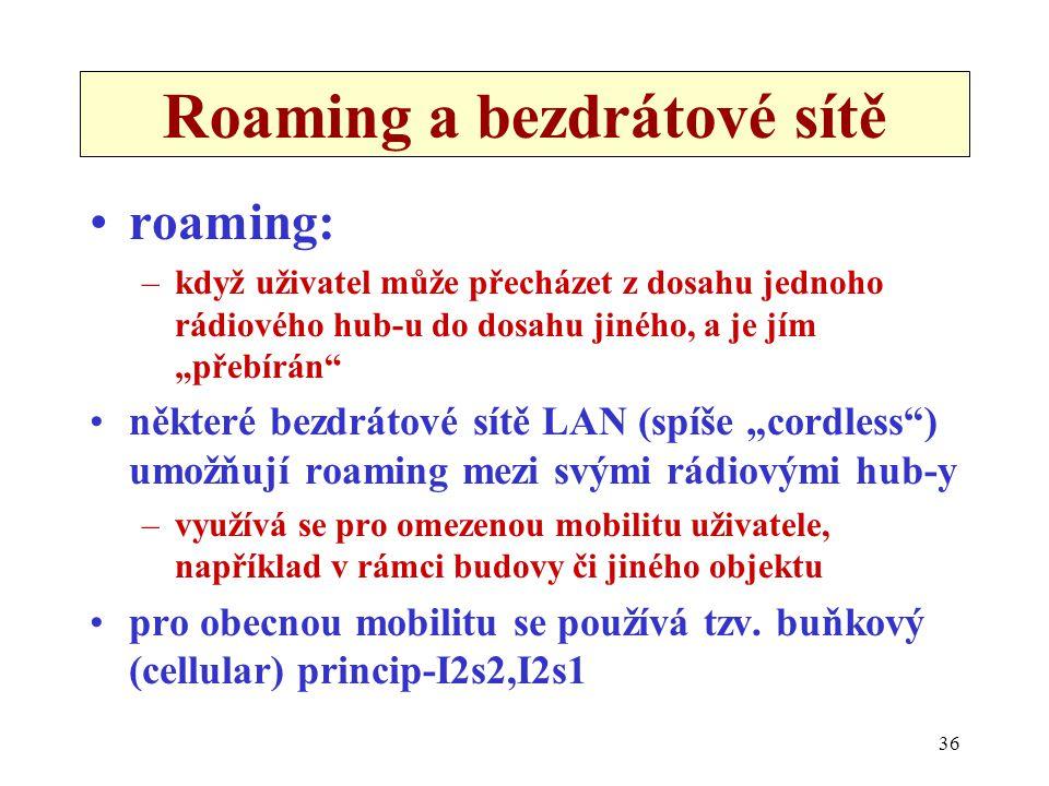 Roaming a bezdrátové sítě
