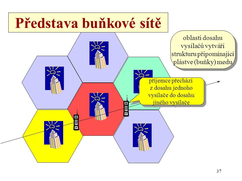 Představa buňkové sítě