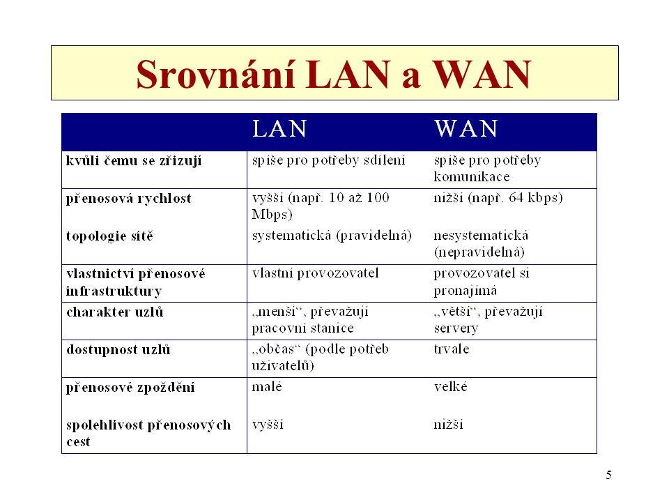 Srovnání LAN a WAN