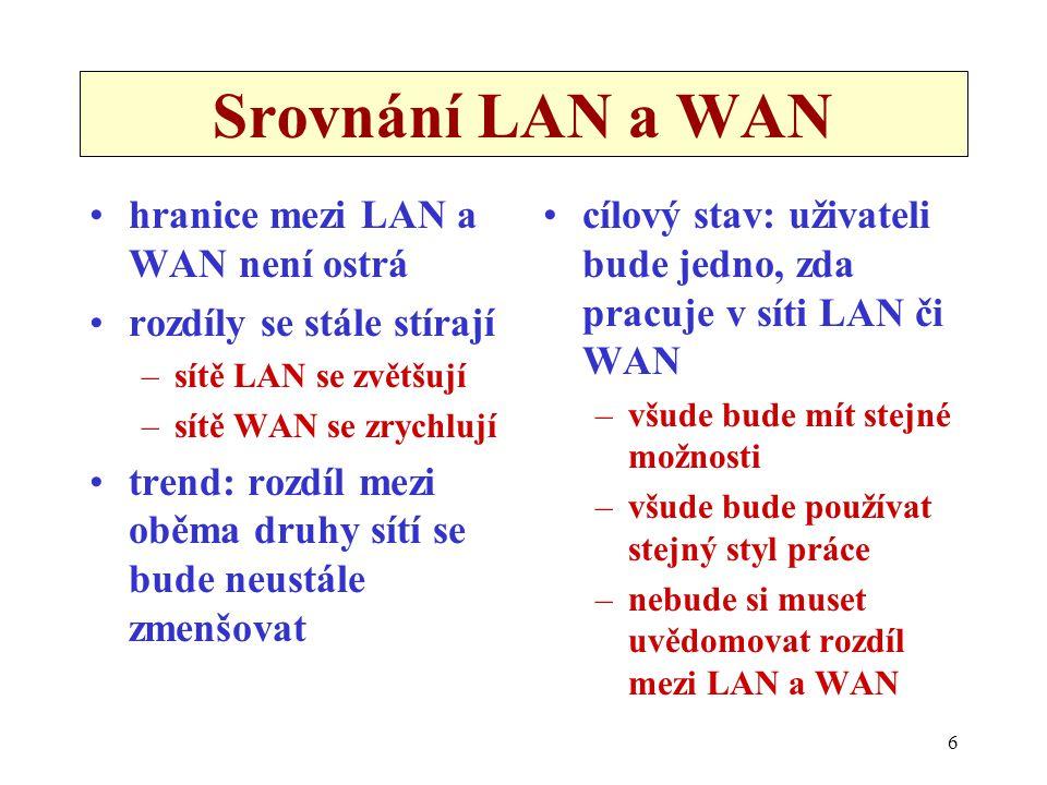 Srovnání LAN a WAN hranice mezi LAN a WAN není ostrá