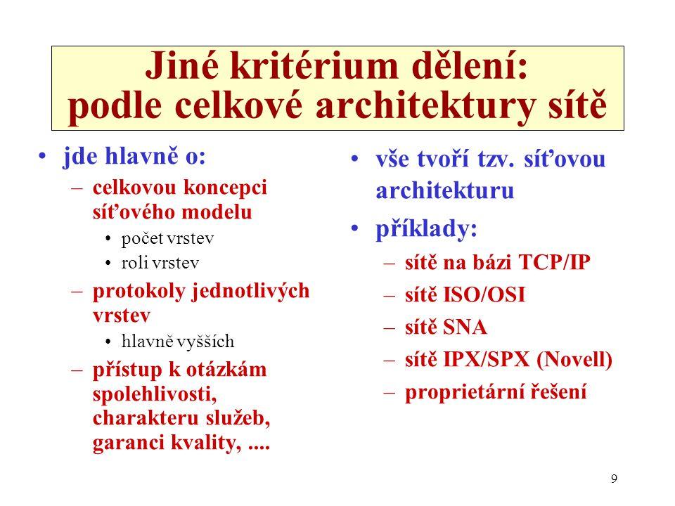 Jiné kritérium dělení: podle celkové architektury sítě