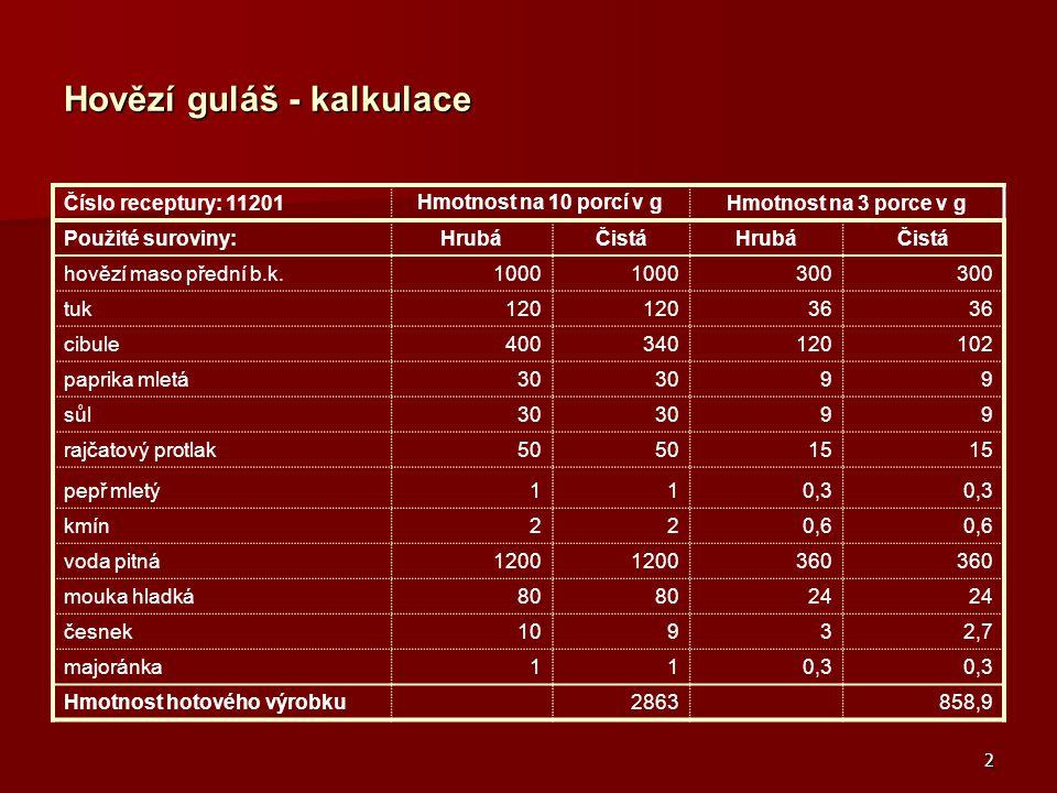 Hovězí guláš - kalkulace