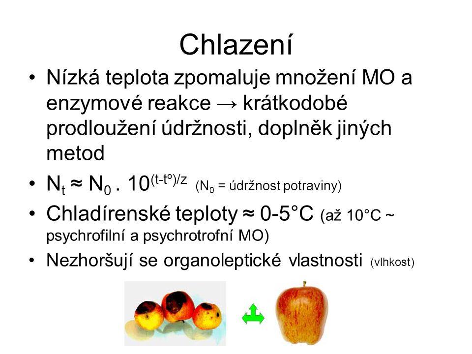 Chlazení Nízká teplota zpomaluje množení MO a enzymové reakce → krátkodobé prodloužení údržnosti, doplněk jiných metod.