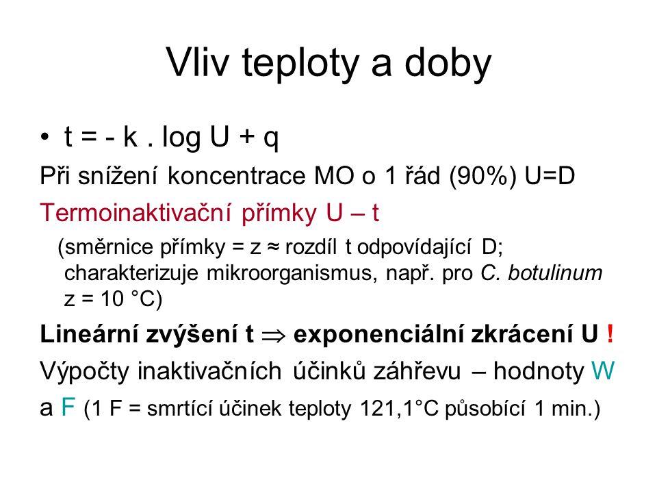 Vliv teploty a doby t = - k . log U + q