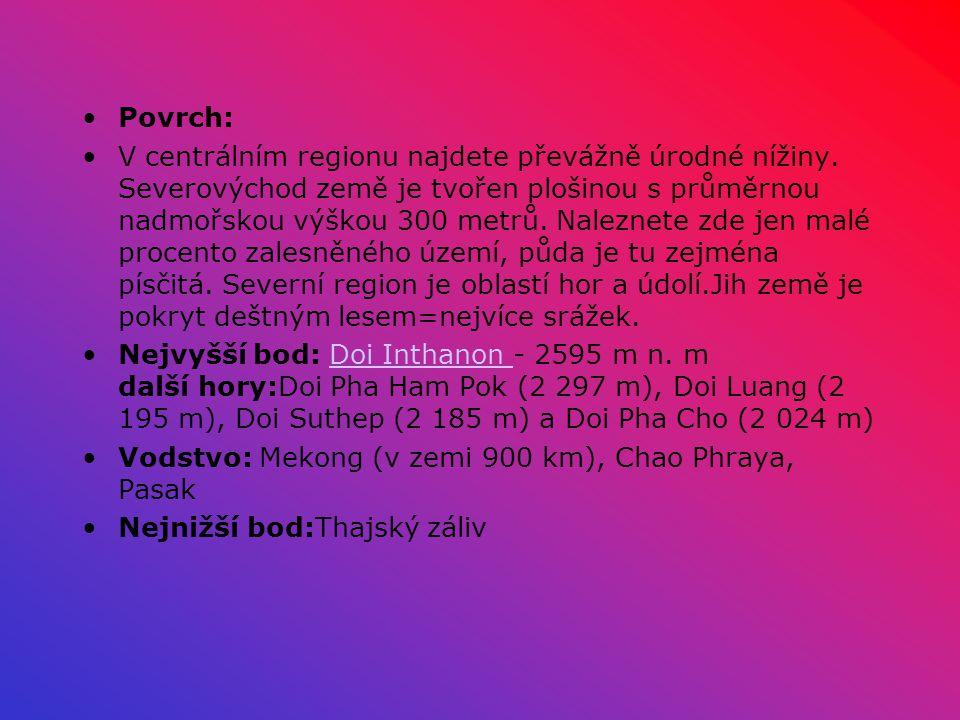 Povrch: