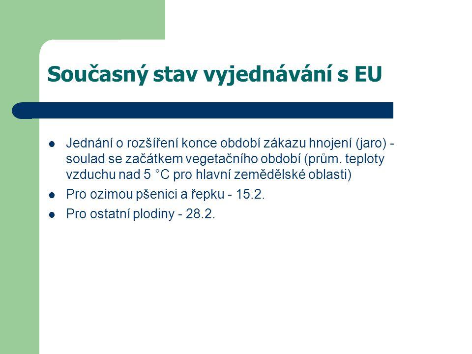 Současný stav vyjednávání s EU