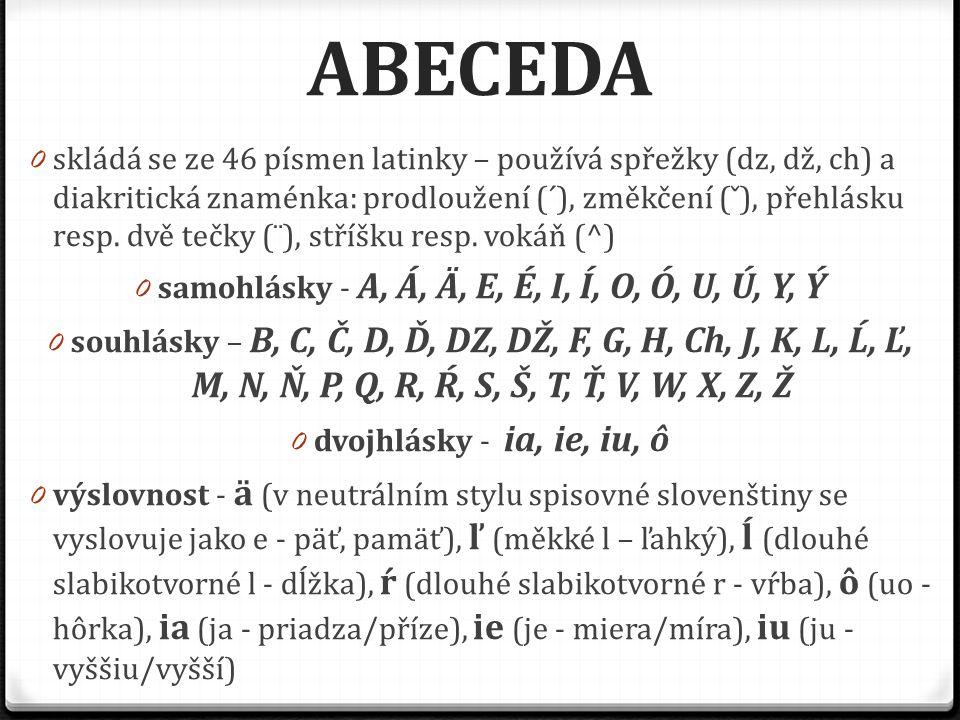 samohlásky - A, Á, Ä, E, É, I, Í, O, Ó, U, Ú, Y, Ý