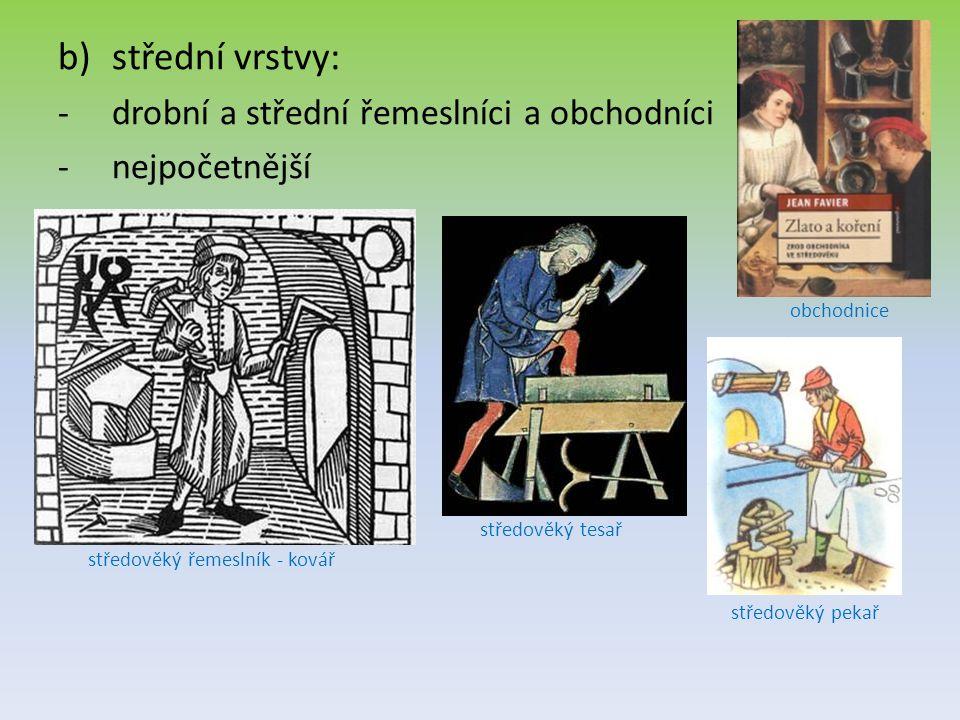 středověký řemeslník - kovář