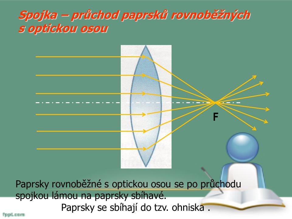 Spojka – průchod paprsků rovnoběžných s optickou osou