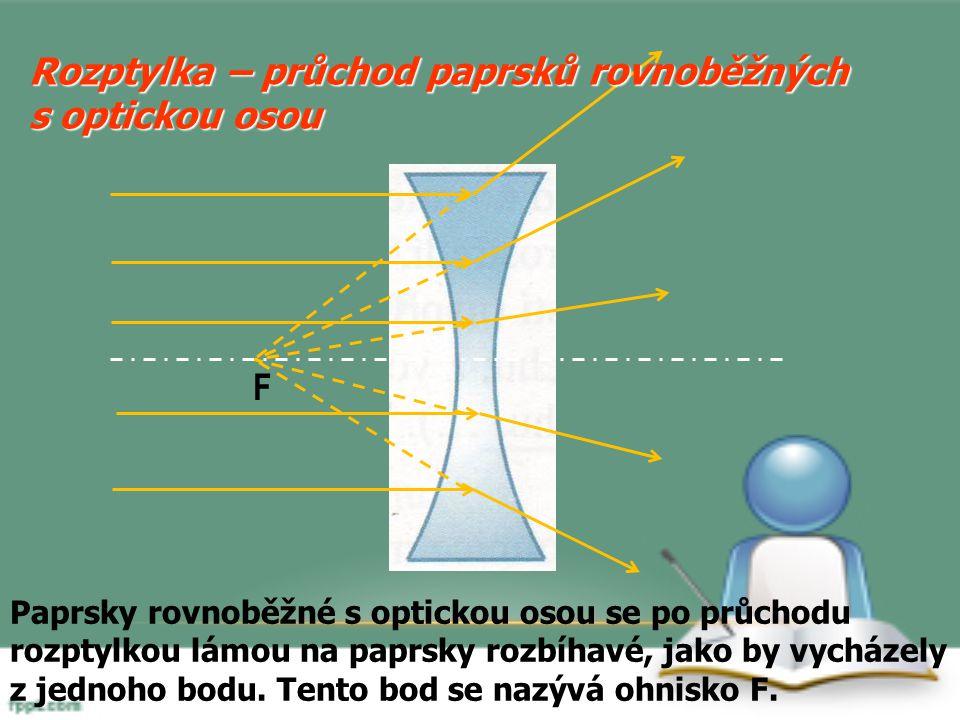 Rozptylka – průchod paprsků rovnoběžných s optickou osou