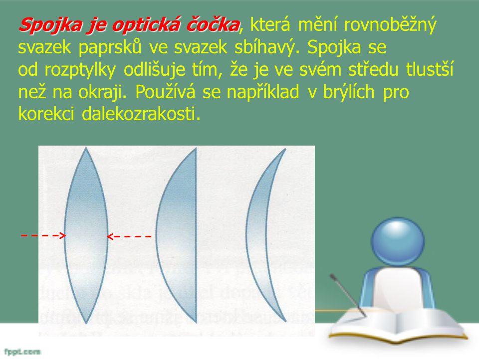 Spojka je optická čočka, která mění rovnoběžný svazek paprsků ve svazek sbíhavý.