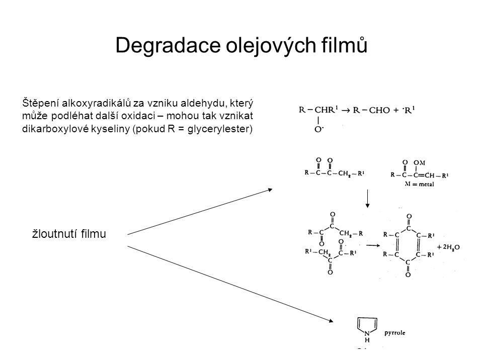 Degradace olejových filmů