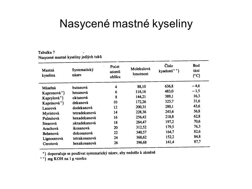 Nasycené mastné kyseliny