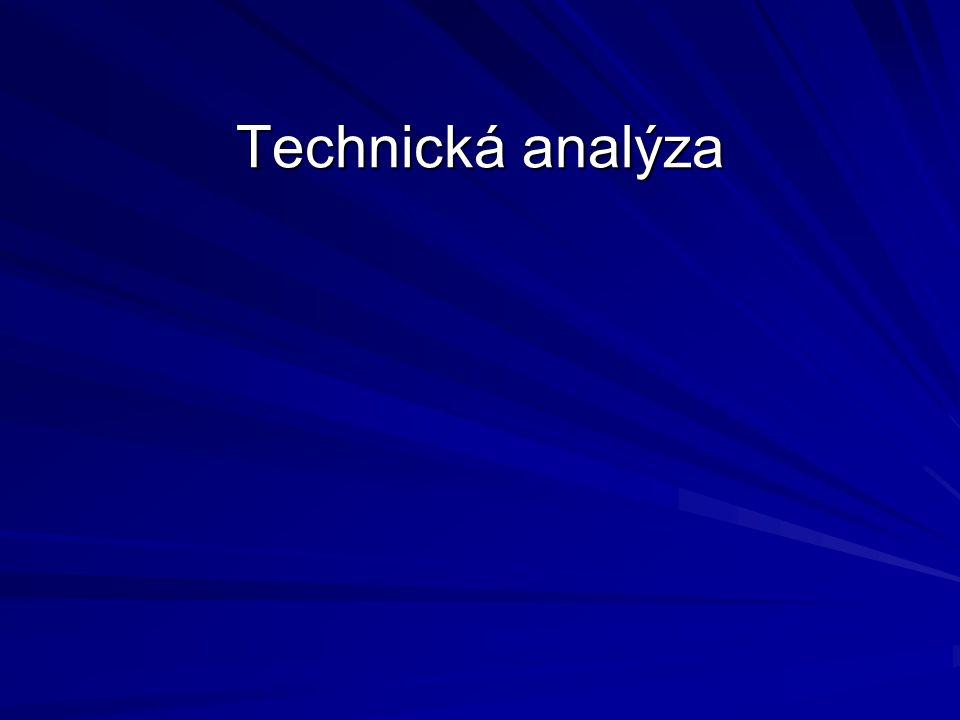 Technická analýza