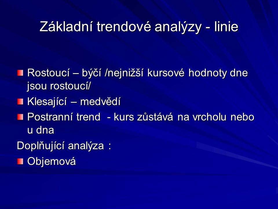 Základní trendové analýzy - linie