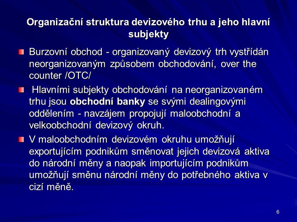 Organizační struktura devizového trhu a jeho hlavní subjekty