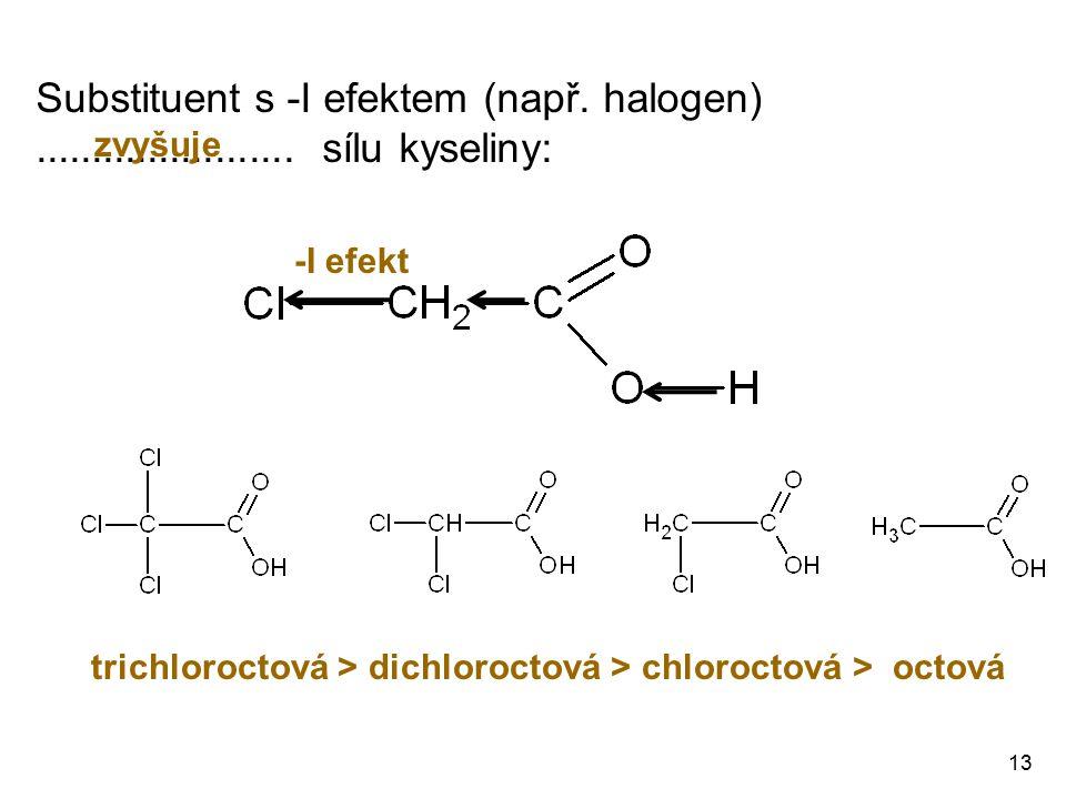 Substituent s -I efektem (např. halogen)