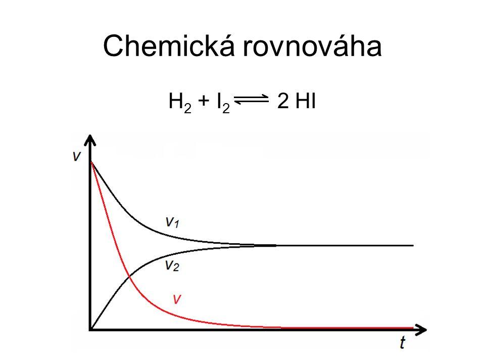 Chemická rovnováha H2 + I2 2 HI