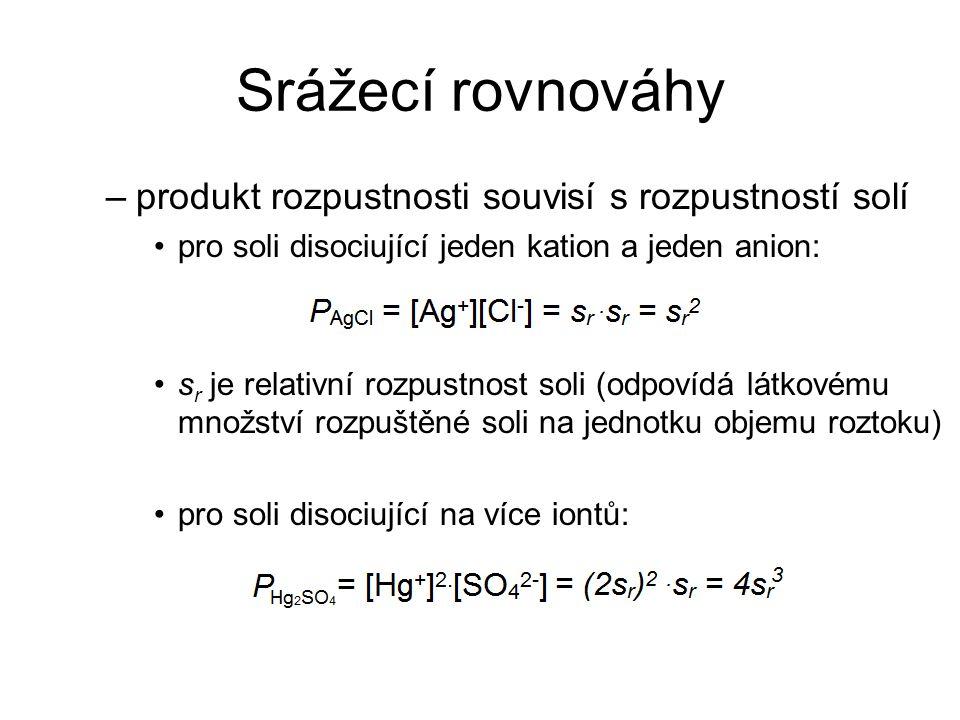 Srážecí rovnováhy produkt rozpustnosti souvisí s rozpustností solí