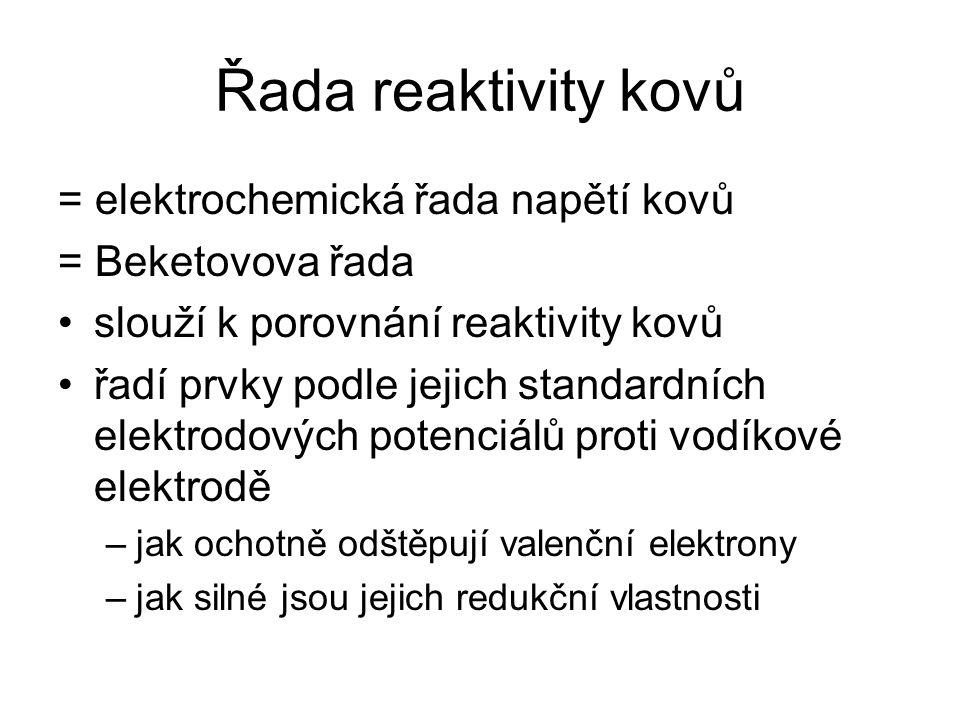 Řada reaktivity kovů = elektrochemická řada napětí kovů