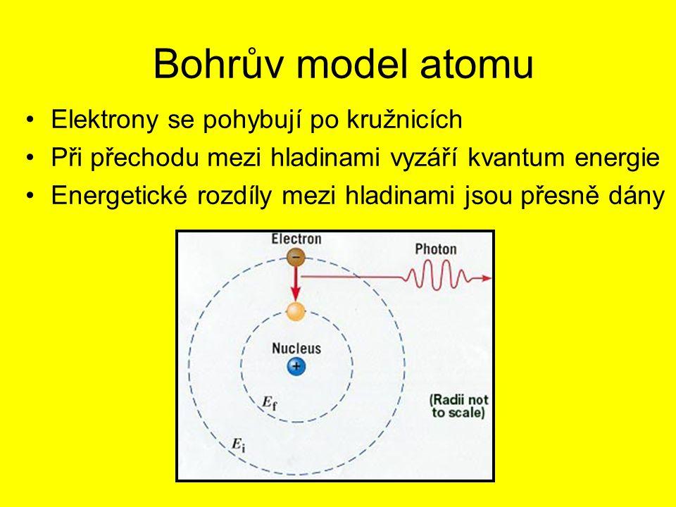 Bohrův model atomu Elektrony se pohybují po kružnicích