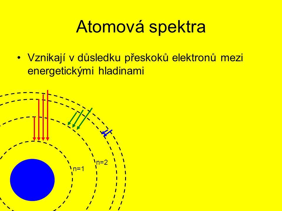 Atomová spektra Vznikají v důsledku přeskoků elektronů mezi energetickými hladinami n=2 n=1